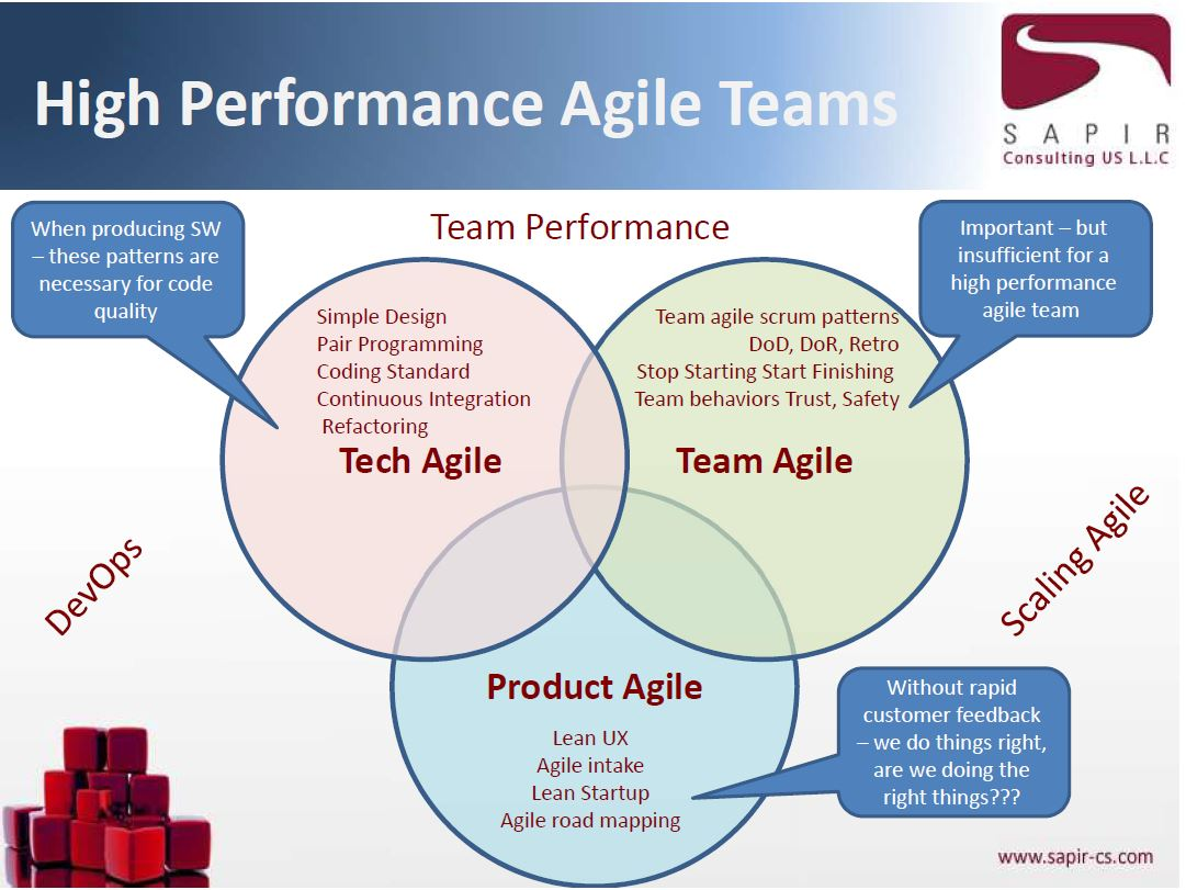 What is Agile Coaching? - Coach Live!